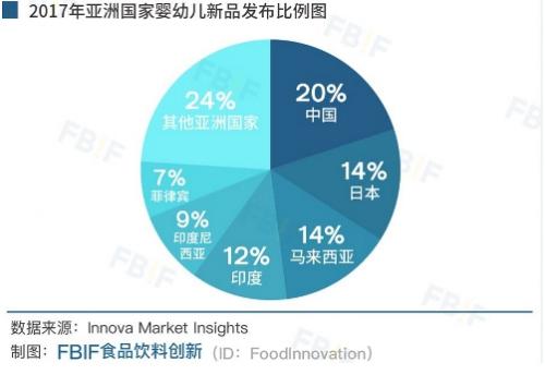 中国婴幼儿市场研究,瑞普斯婴童营养线厚积薄发